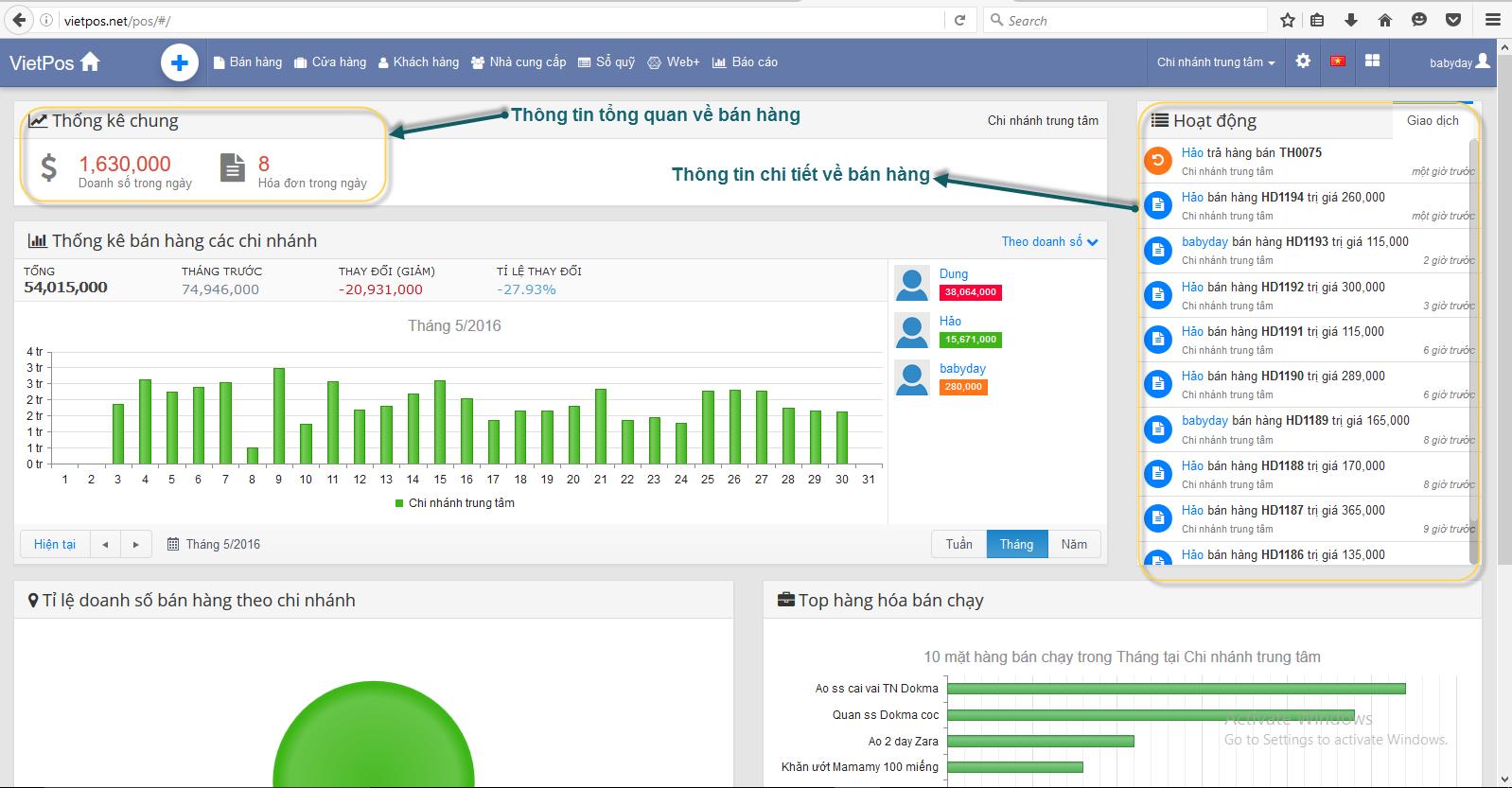 Phần mềm quản lý bán hang hiệu quả tích hợp web